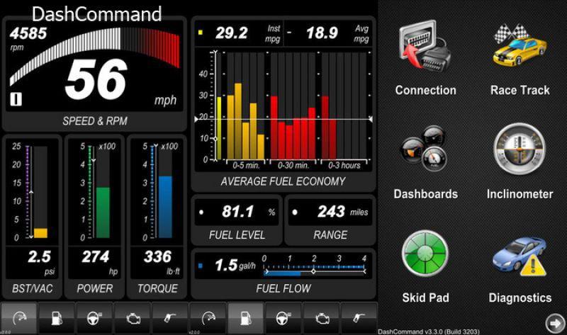 DashCommand для iOS