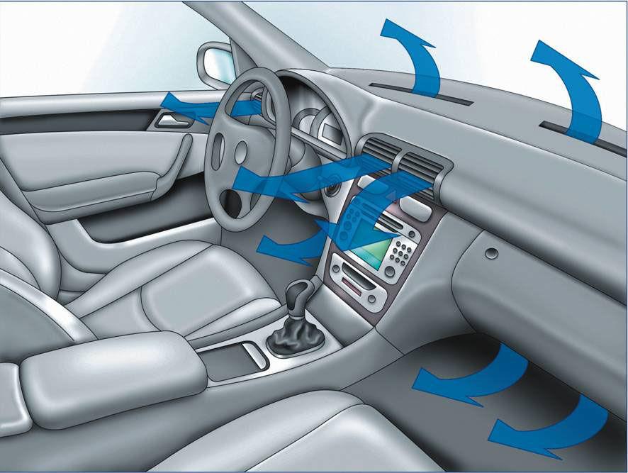 Движение воздуха в салоне авто