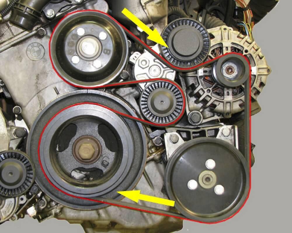 Схема работы генератора двигателя