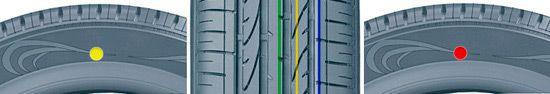 Цветные метки