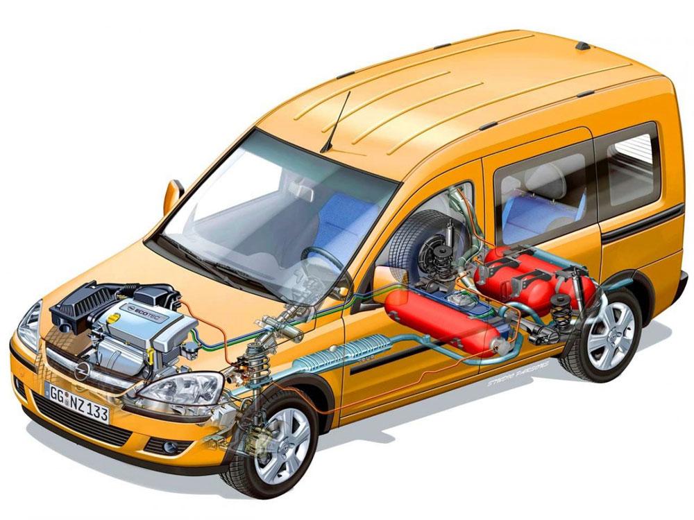Газобаллонное оборудование на автомобиле