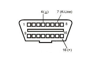 Расшифровка контактов K-line адаптера