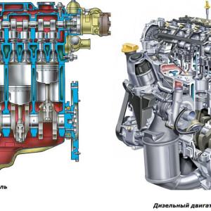 Отличия бензинового и дизельного двигателей