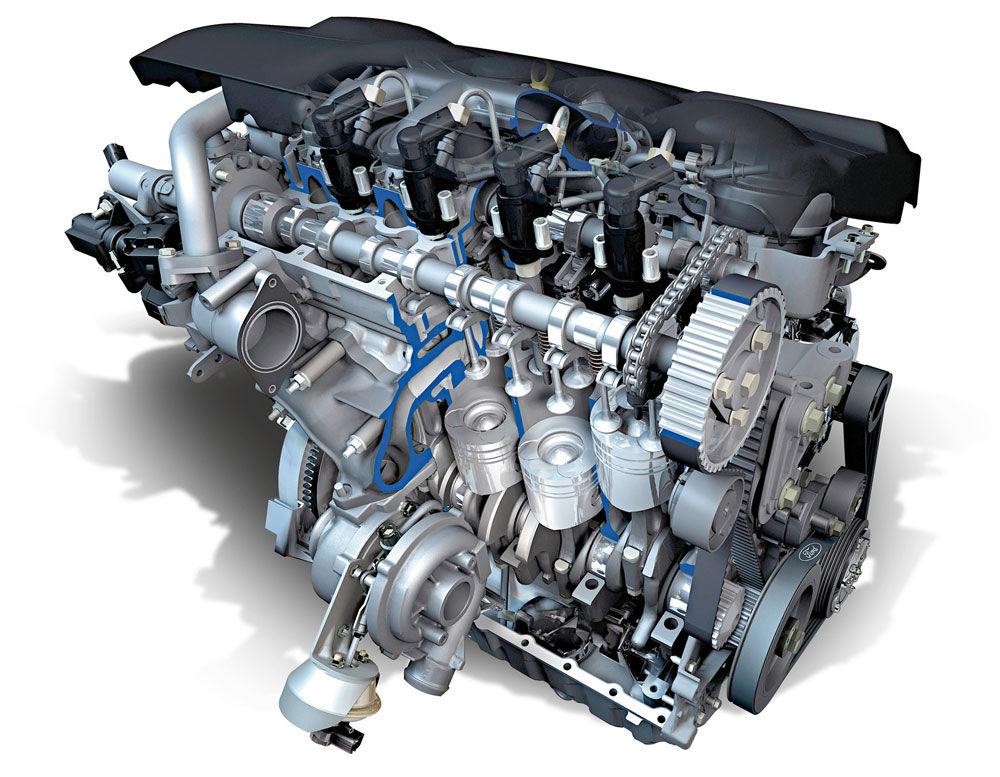 Обзор бензинового двигателя