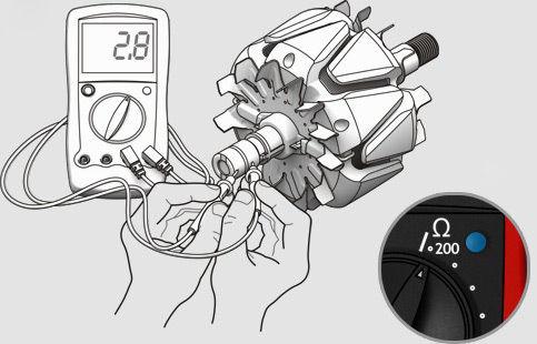 Измерение сопротивления обмоток возбуждения ротора