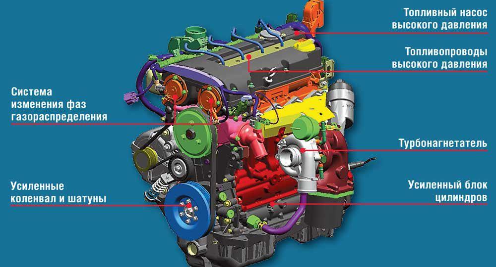 Конструкция атмосферного двигателя