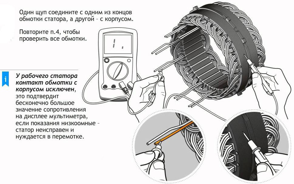 Проверка контакта обмотки