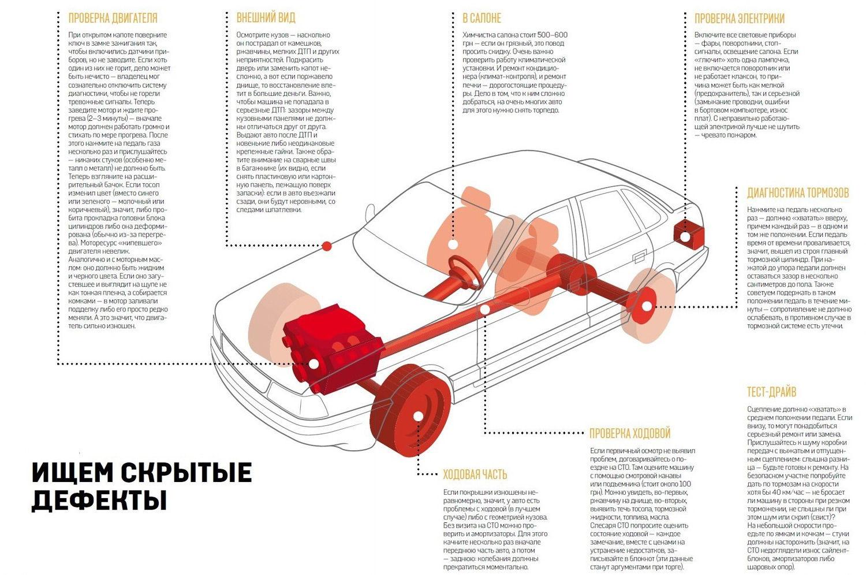 Выявление скрытых дефектов автомобиля