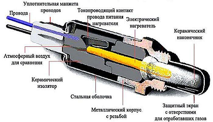 Схема лямбда-зонда