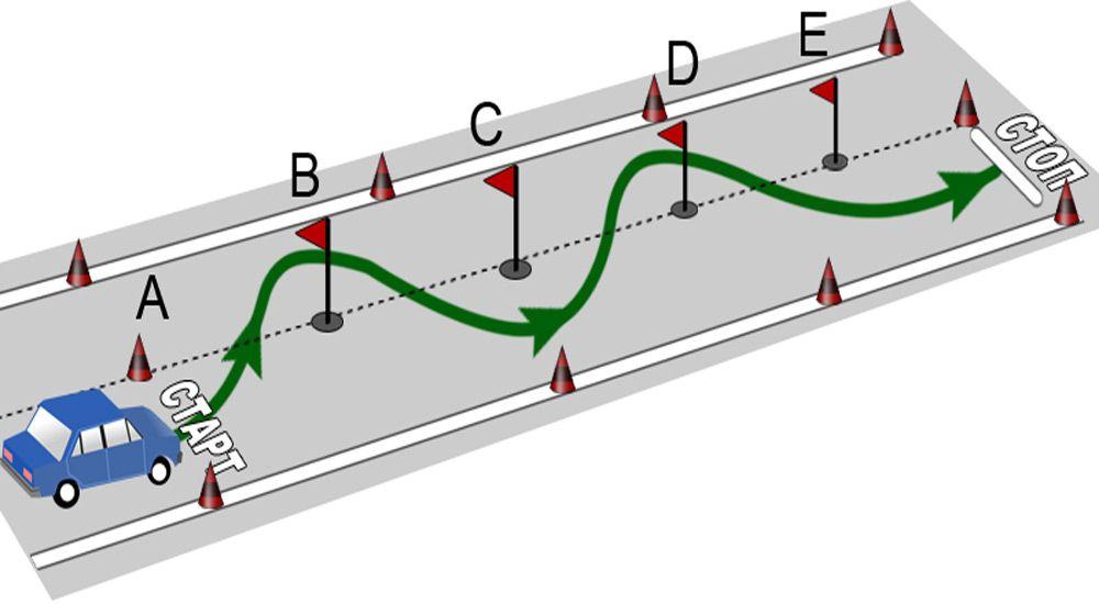 как проехать змейку на автодроме подробная инструкция в машине