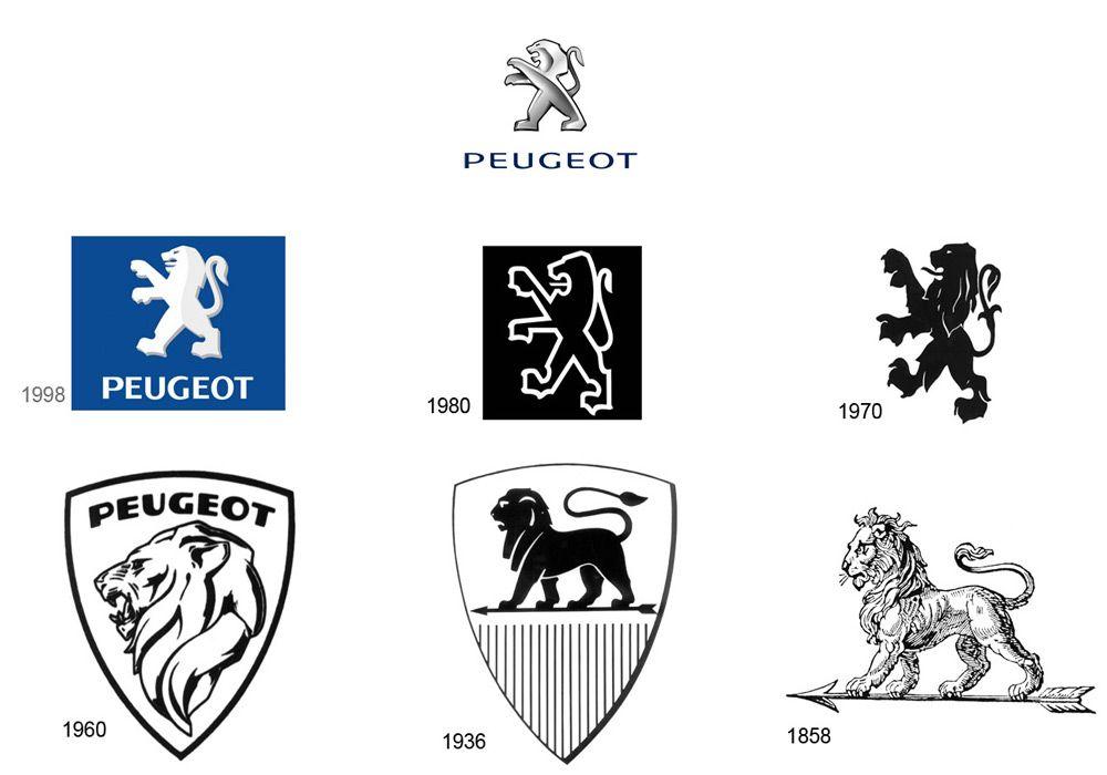 Эволюция логотипа компании