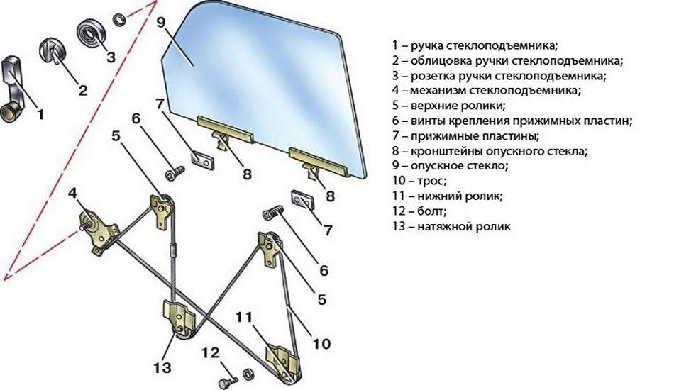 Устройство стеклоподъёмника