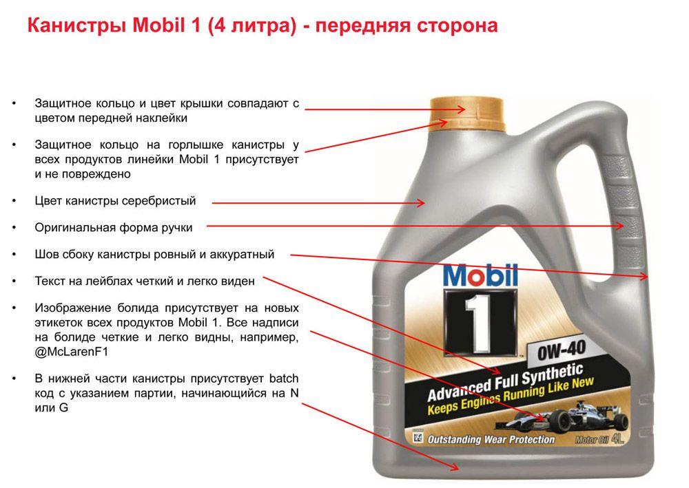 Mobil степени защиты