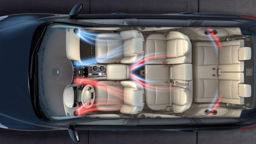 Климат-контроль в автомобиле